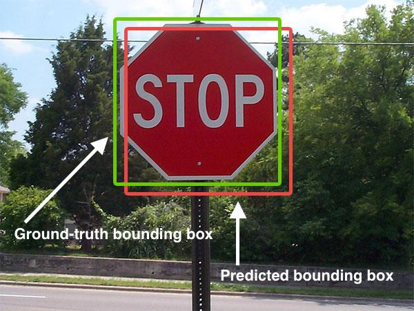 Image Annotation - Bounding Boxes