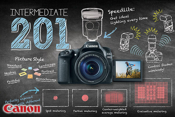 Canon 201 Intermediate - Creative Photography with the EOS system