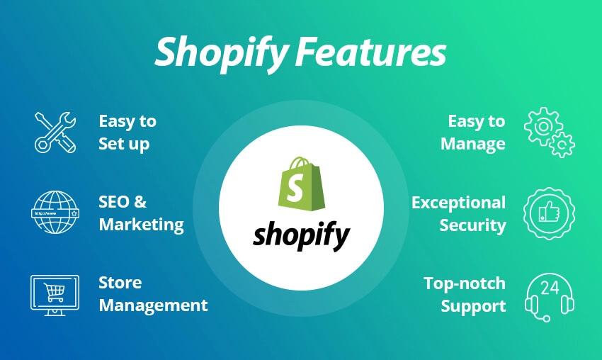 網店平台 Shopify