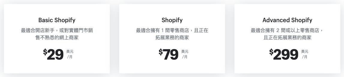 Shopify 收費