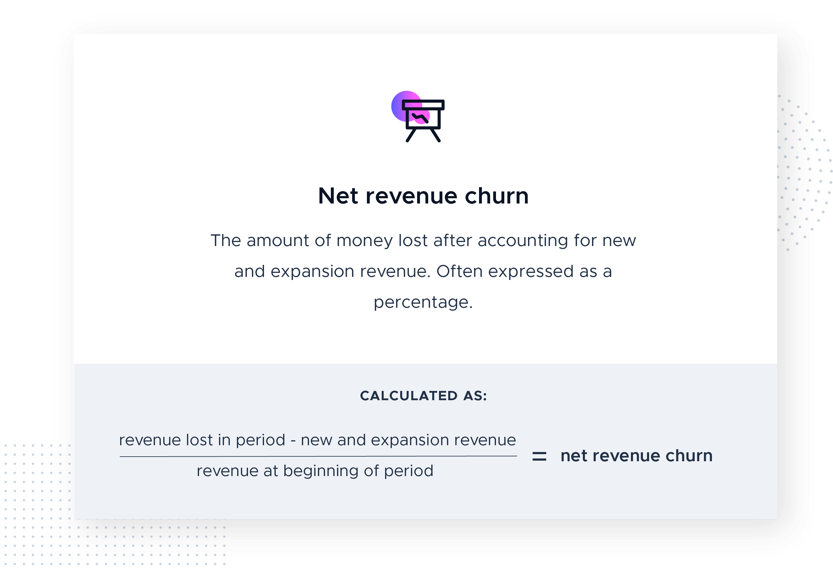 Net revenue churn definition with icon from the Product-Led Growth Collective. This image defines net revenue churn as the amount of money lost after accounting for new and expansion revenue. Often expressed as a percentage.  Includes an equation for net revenue churn: It's calculated as (revenue lost in period - new and expansion revenue) divided by revenue at beginning of period.