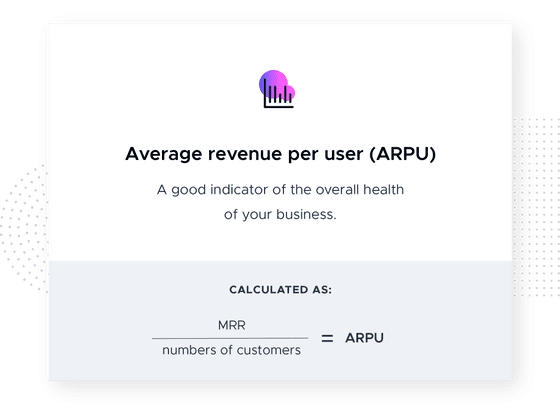 Average revenue per user (ARPU) definition with icon from the Product-Led Growth Collective. This image defines ARPU as a good indicator of the overall health of your business. Includes an equation for ARPU: It's calculated as MRR divided by number of customers.