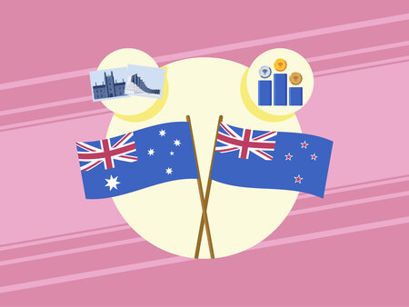 Medical School rankings in Australia and New Zealand