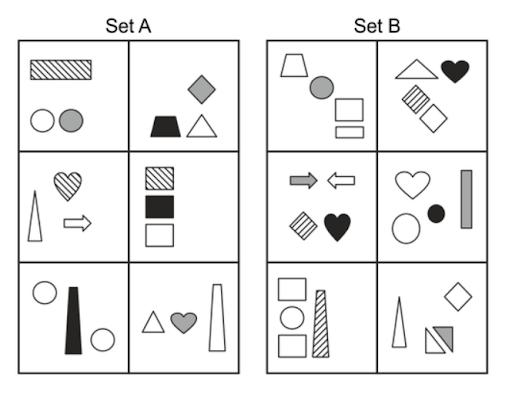 UCAT Abstract Reasoning Sets A and B, abstract shapes