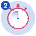 #2 A stopwatch