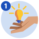 #1 A lightbulb floating on top of a hand.