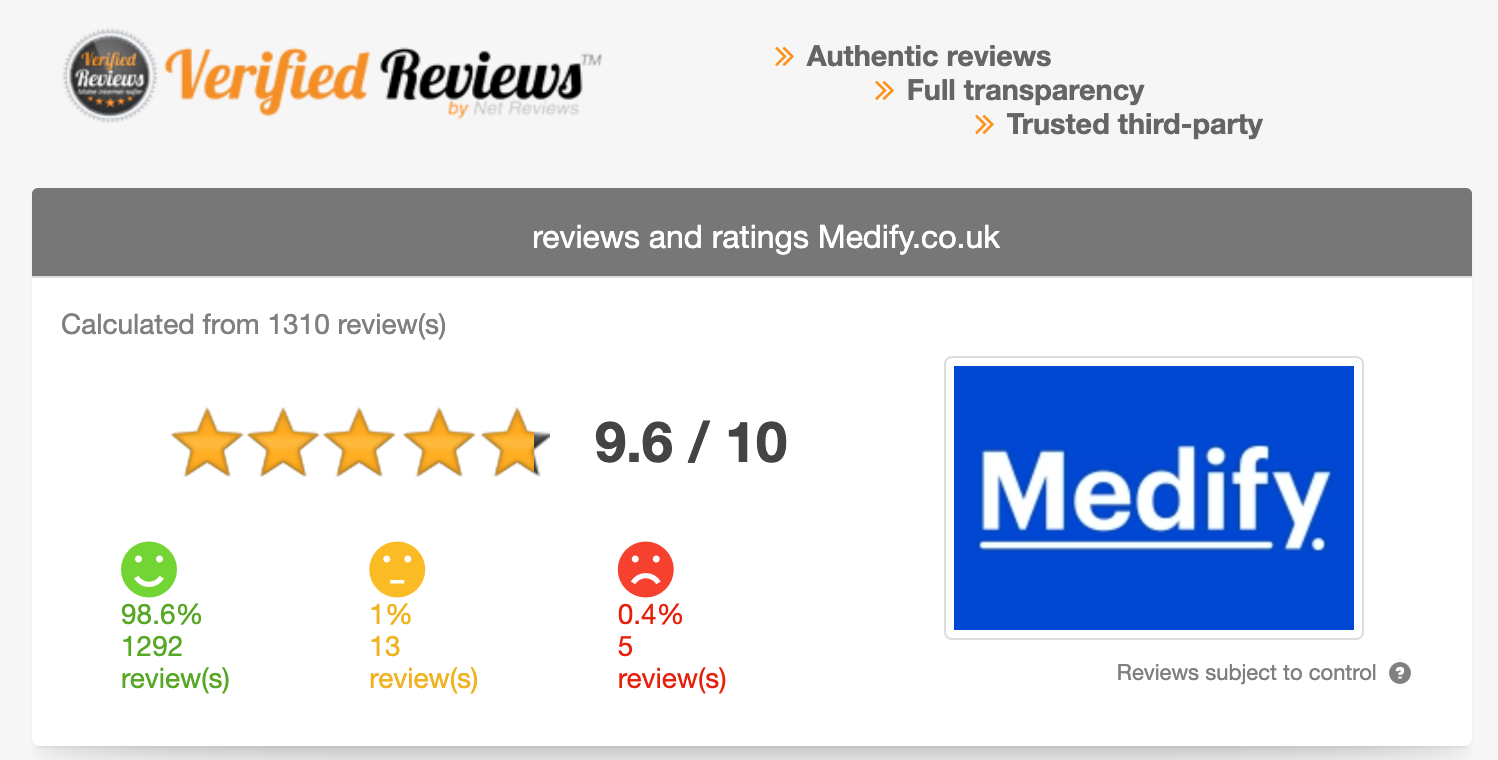 A screenshot from Verified Reviews showing that Medify has a score of 9.6/10.