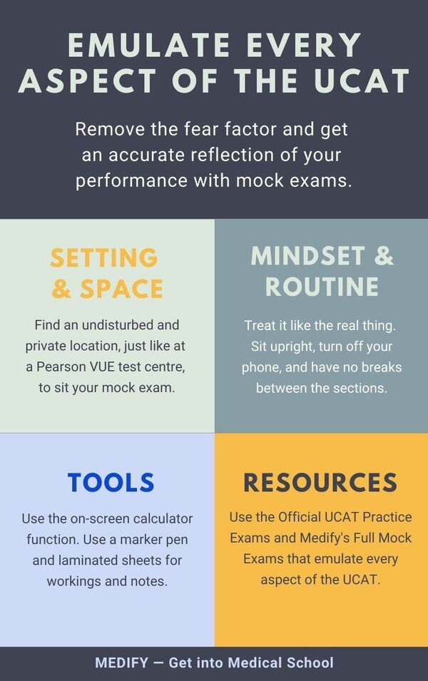 Emulate every aspect of the UCAT ANZ by finding a suitable setting & space, having the right mindset & routine, using the allowed tools and making use of the Official UCAT Practice Exams and Medify's Full Mock Exams.