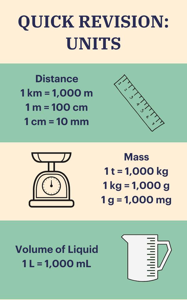 Common units