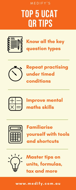 Top UCAT Quantitative Reasoning Section Tips