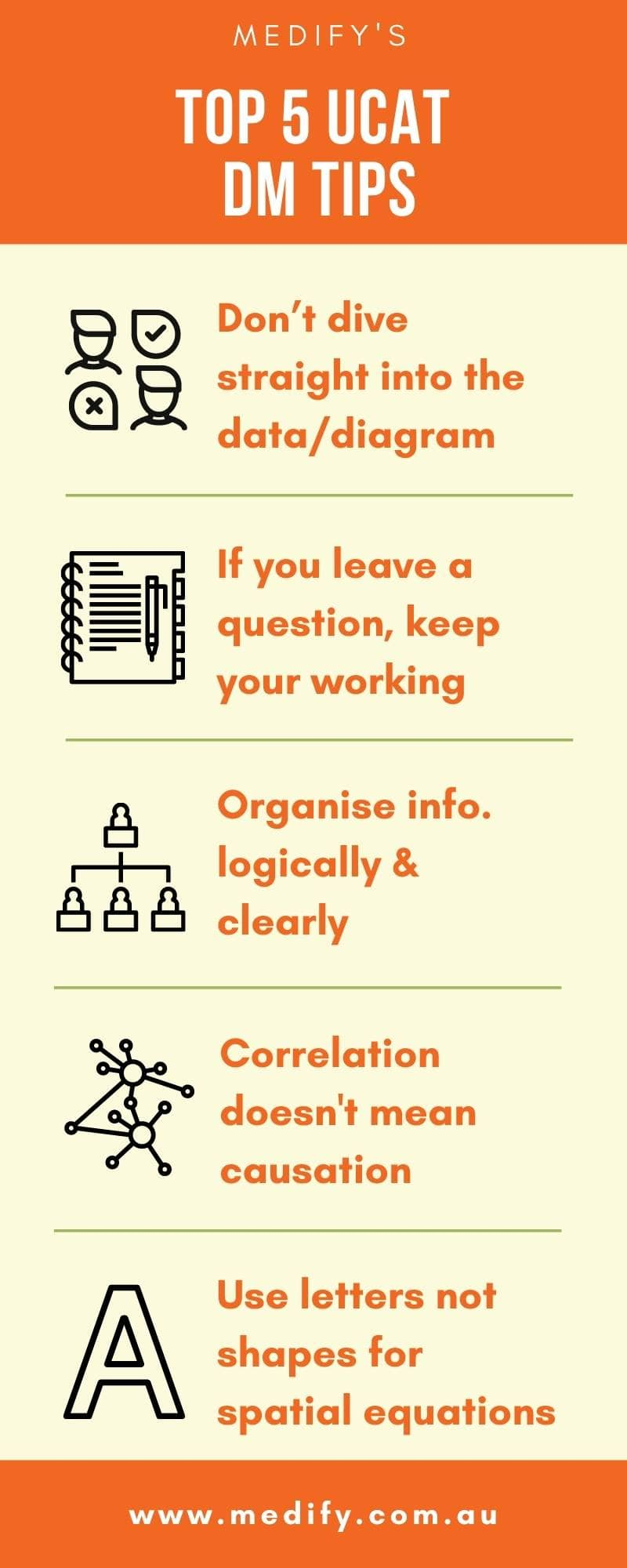 Medify's Tops UCAT Decision Making Tips infographic