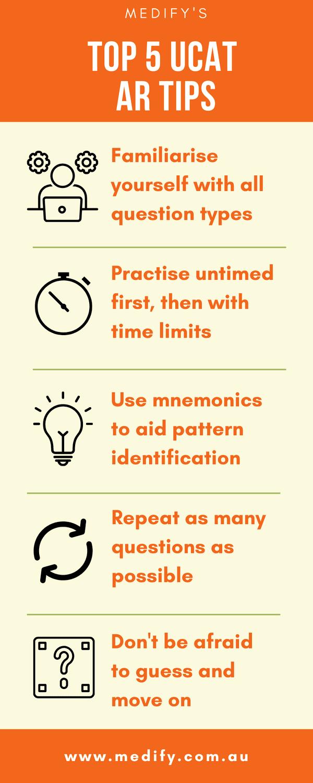 Top five UCAT ANZ AR tips