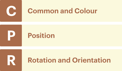 CPR mnemonic: common and colour, position, rotation and orientation