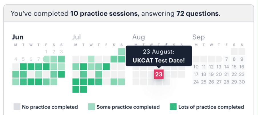 A screenshot of Medify's UCAT progress calendar