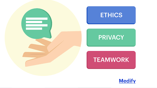 UCAT Situational Judgement Test section illustration: ethics, privacy and teamwork