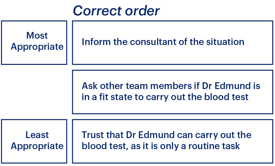 Example UCAT SJT answer options