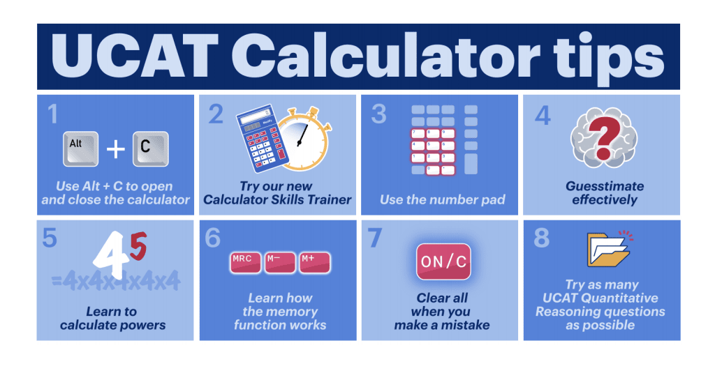 Infographic with UCAT calculator tips