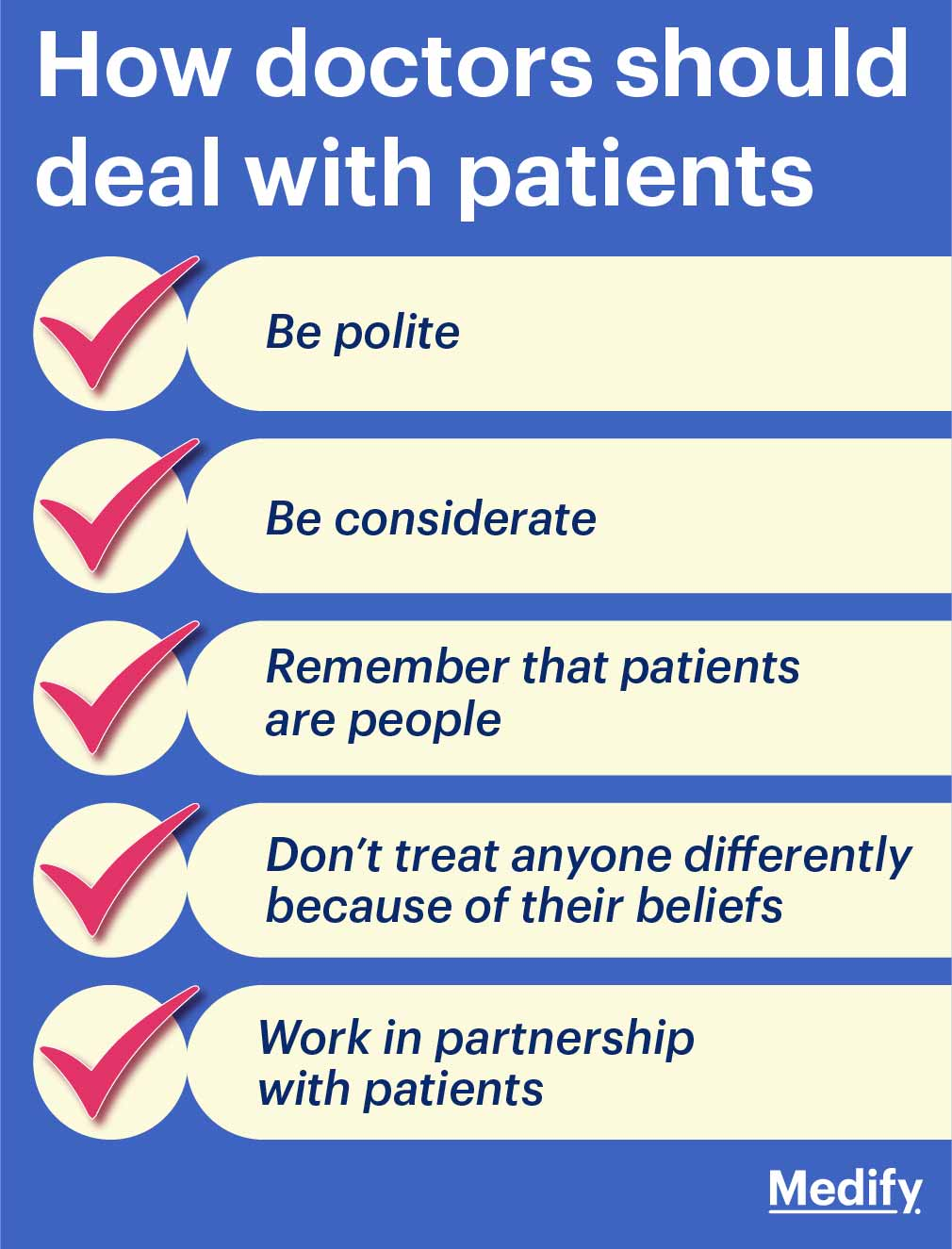 How doctors should deal with patients. An infographic.