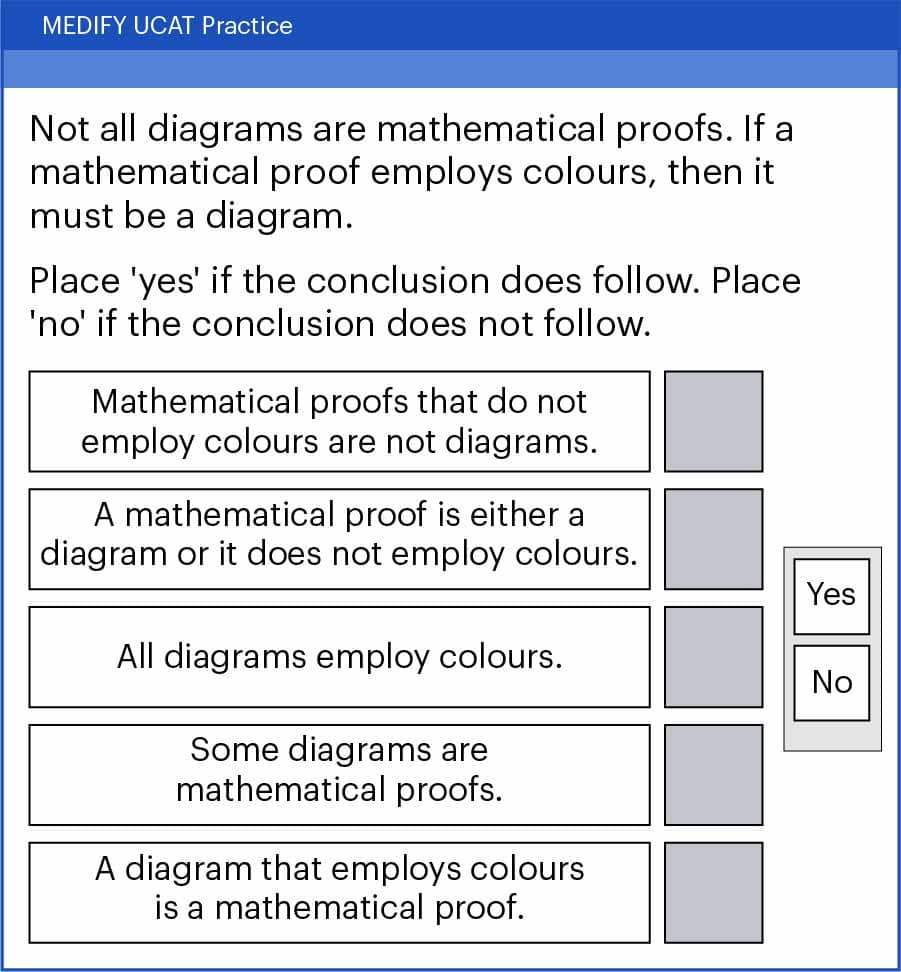 UCAT Decision Making (DM). Syllogism question type example.