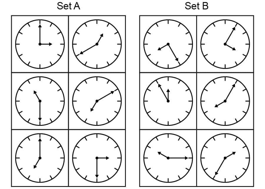 UCAT Abstract Reasoning (AR). Variation Set A/Set B question example.