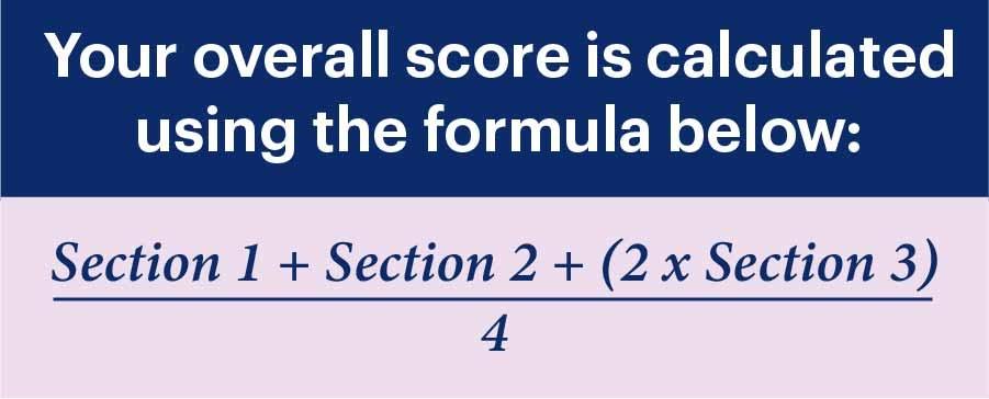How overall GAMSAT score