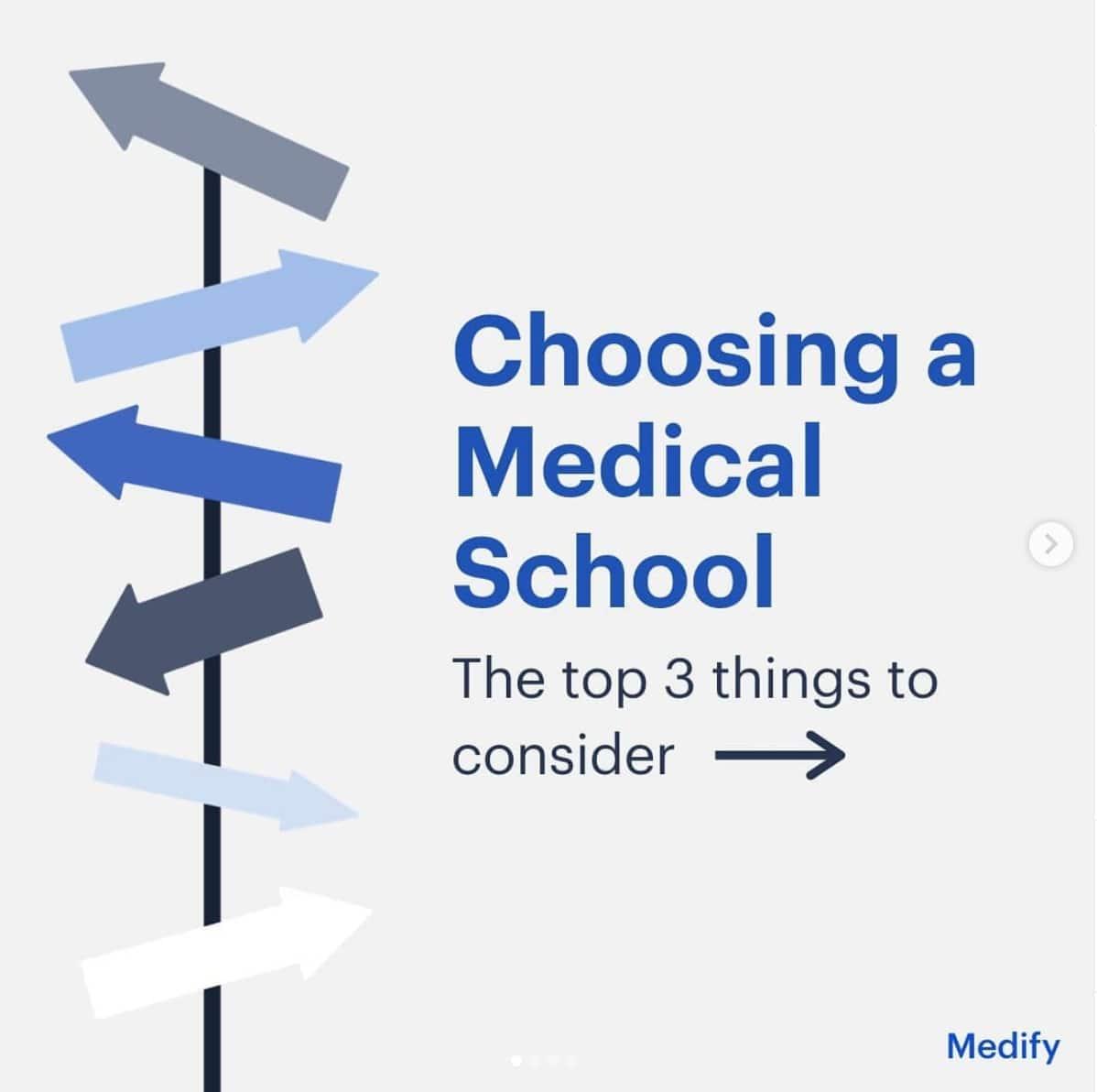 "Medify's Instagram Post ""Choosing a medical school""."
