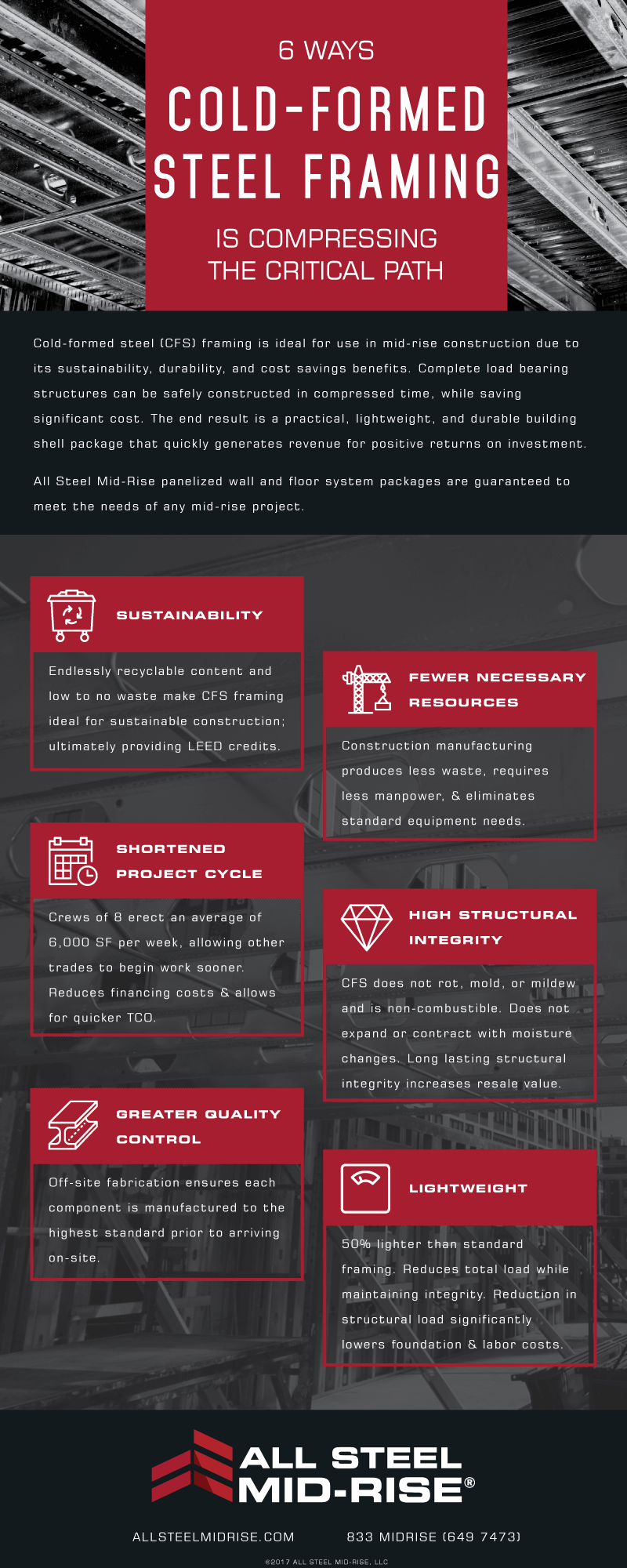 infographic on the advantages of building with cold formed steel