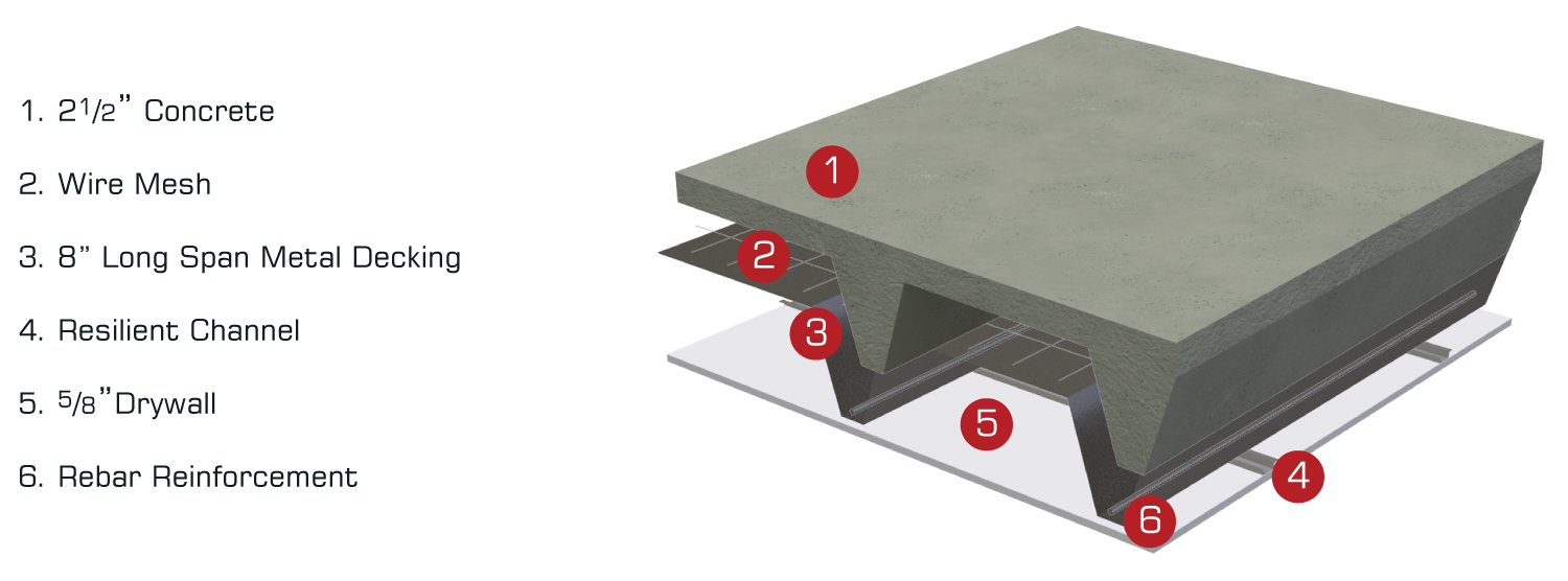 technical drawing of All Steel Mid-Rise Timberless 55 flooring system