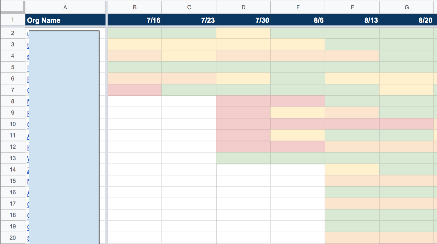 this is an image of a spreadsheet with green yellow and red color coding