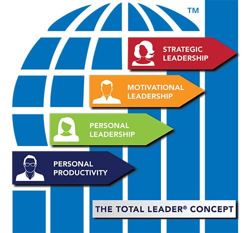 total leader image