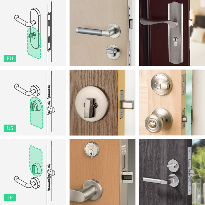 Smart lock compatibility european us japan locks
