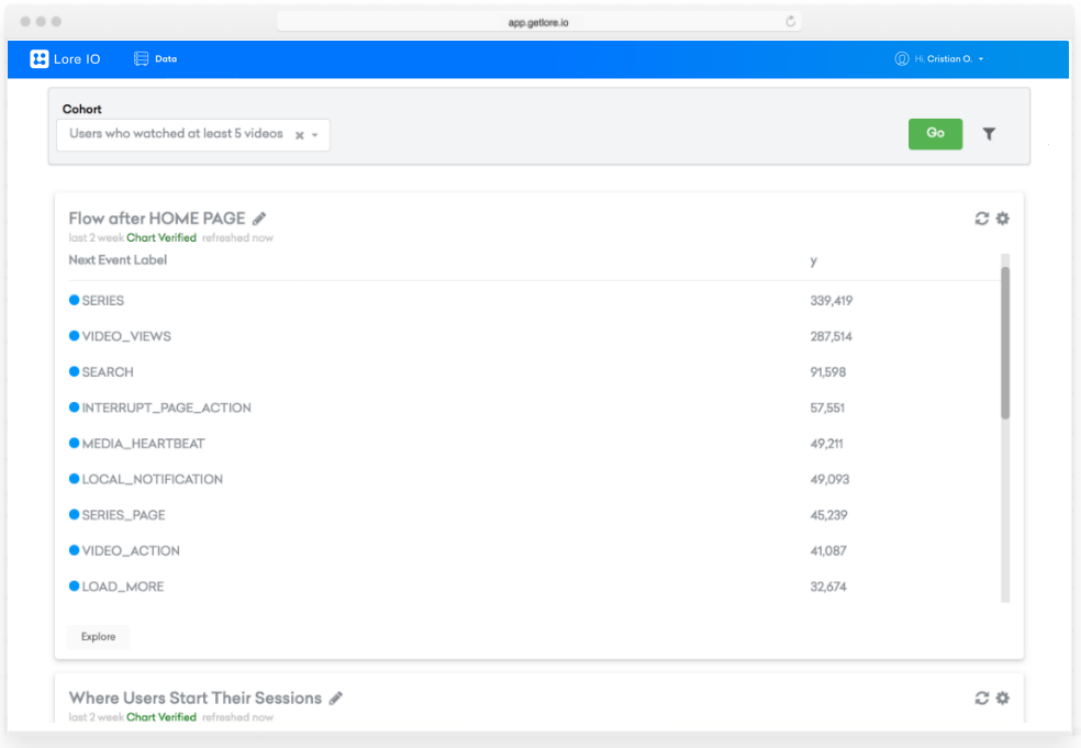 Enable Smart Product Features with Zero Effort