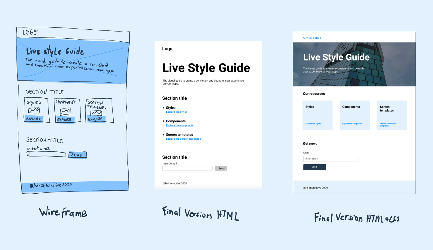 evaluation of the home page example in the wireframe phase, then a html version and the final html + css