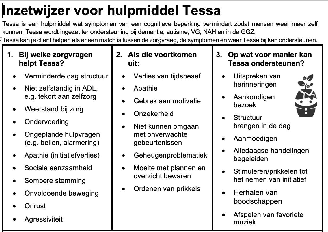 Inzetwijzer Tessa