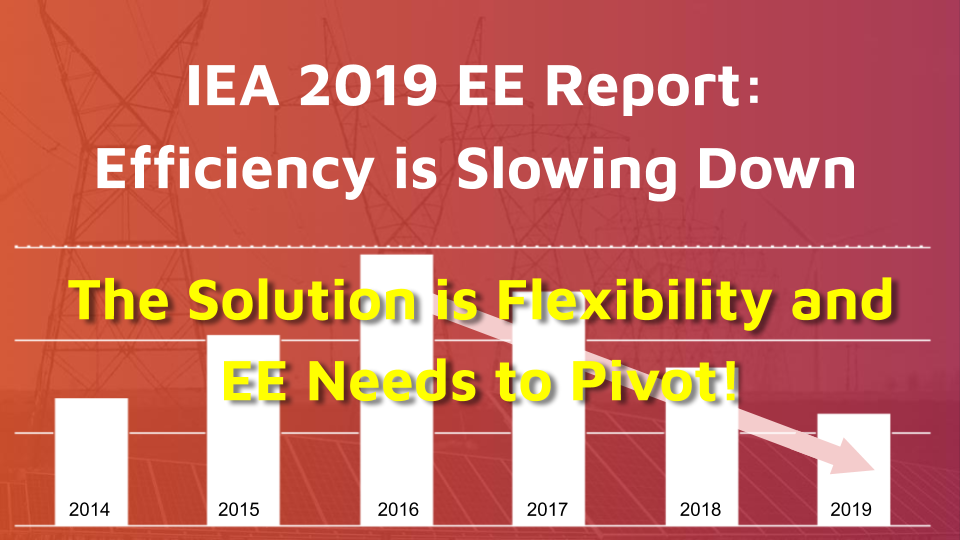 IEA Just Confirmed Efficiency as We Know It Is Slowing Down — However, There Are Solutions Right in Front of Us.