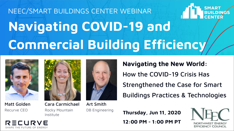 Navigating the New World: How the COVID-19 Crisis Has Strengthened the Case for Smart Buildings Practices & Technologies