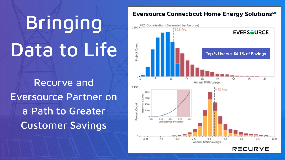 Bringing Data to Life: Recurve and Eversource Partner on a Path to Greater Customer Savings