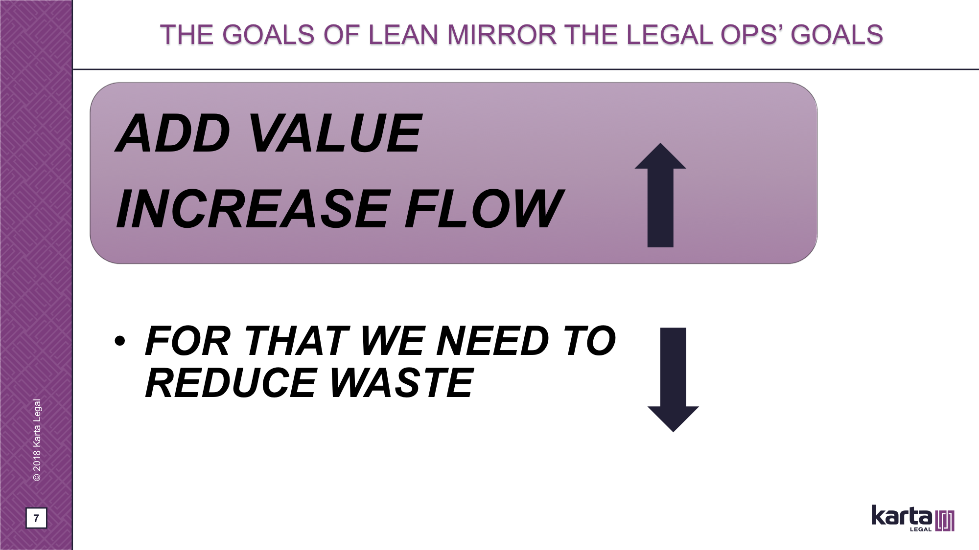The goals of lean mirror the legal ops' goals
