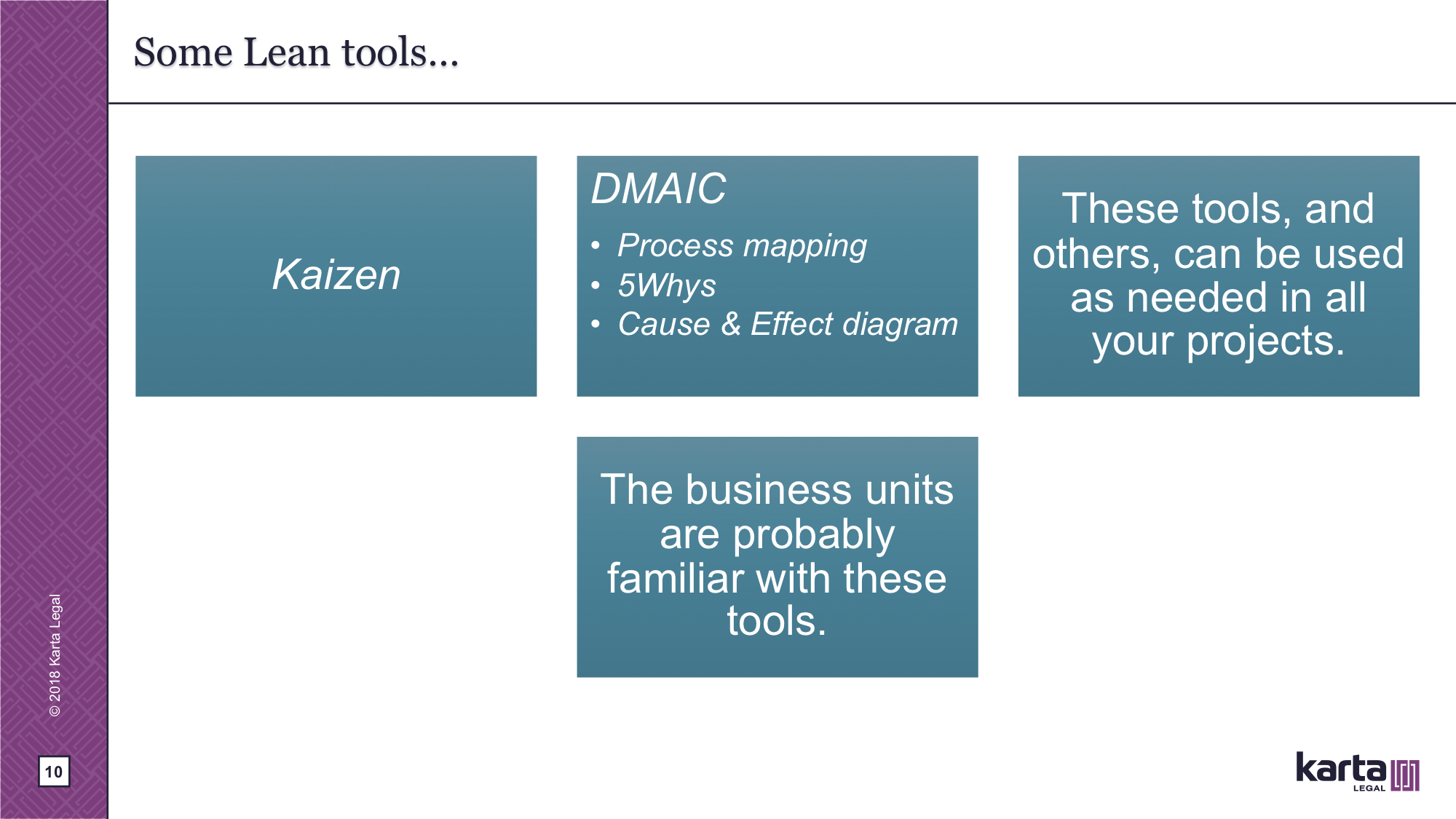 Tools in lean