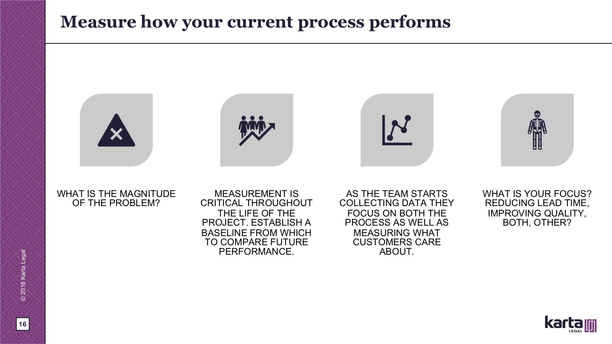 Know your current process performs