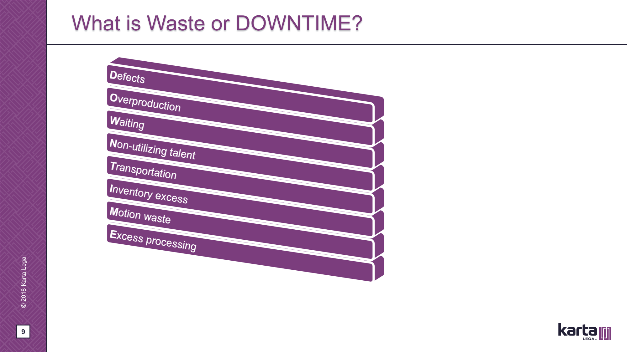 Waste or DOWNTIME
