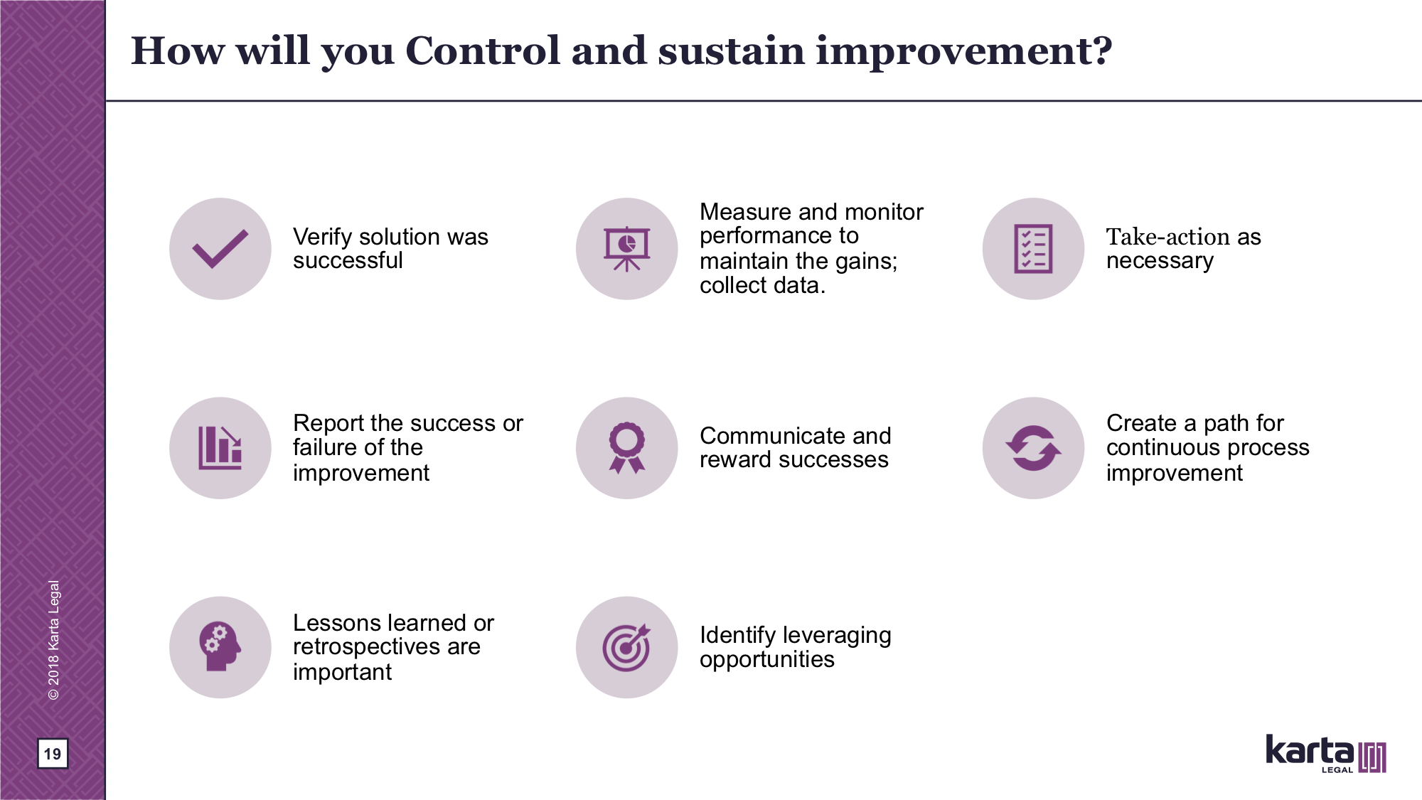 How you control and sustain improvement