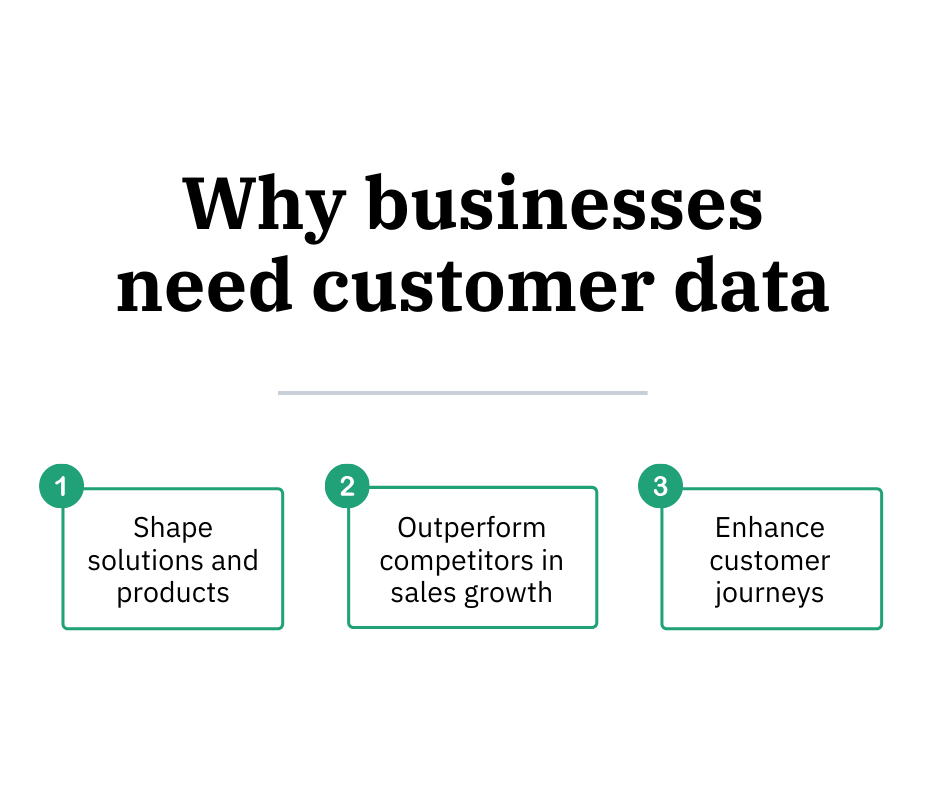 Customer Data Enrichment, Why Should I Do It?