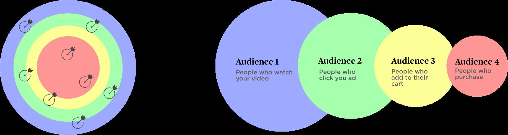 Audiences1.png