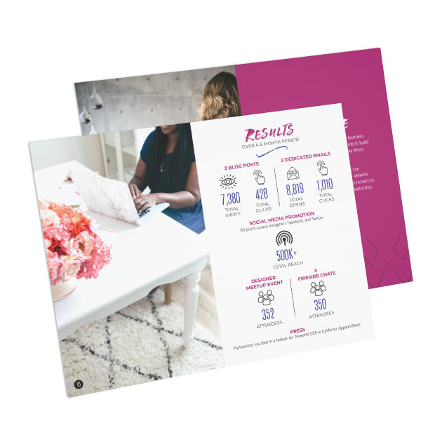 DesignGood graphic design for StartUp Fashion