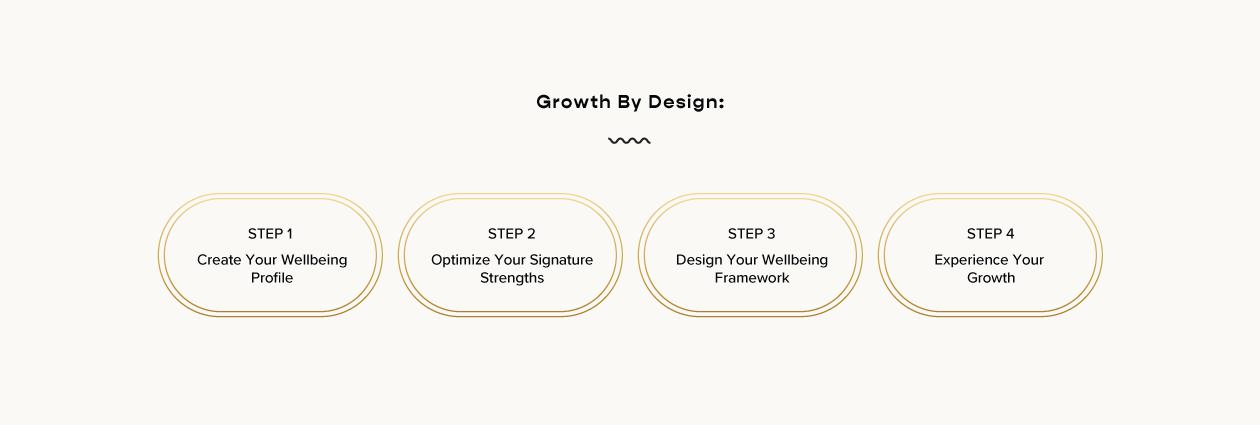 DesignGood_Sage+Form_9