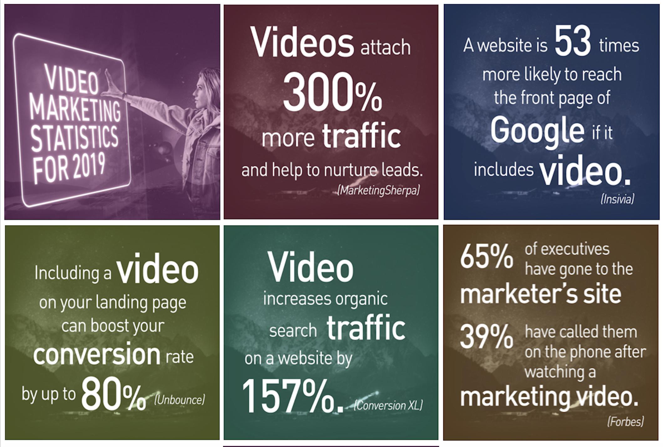 宣传片制作公司应该在社交媒体平台上分享哪些B2B和B2C类型插图3