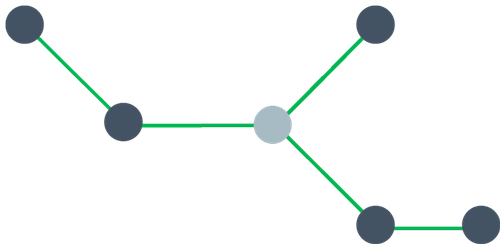 Lärvägar i Loops