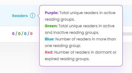 Reader Count Description.png