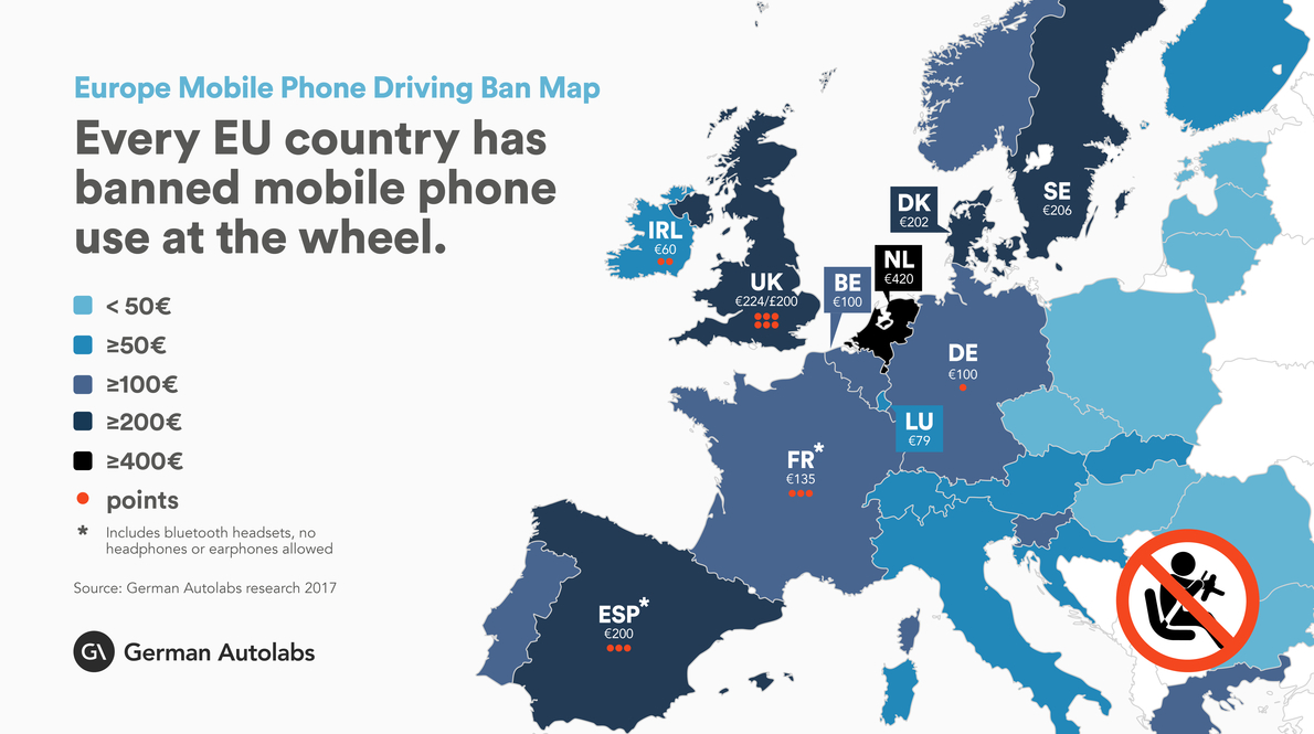 Europe Mobile Phone Driving Ban Map